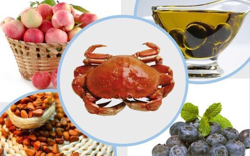 Полезные и вредные продукты для щитовидной железы