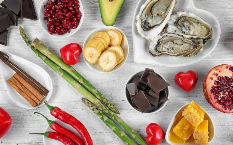 Какие продукты повышают потенцию у мужчин мгновенно и качественно